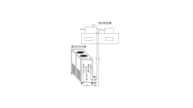 低温冷水机是什么?及低温冷水机的原理详细介绍!