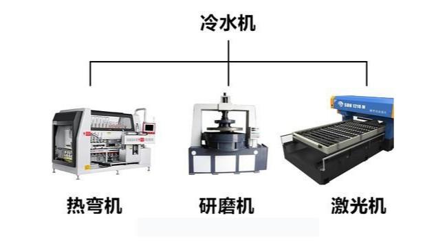 工业冷水机的原理以及工业冷水机的应用
