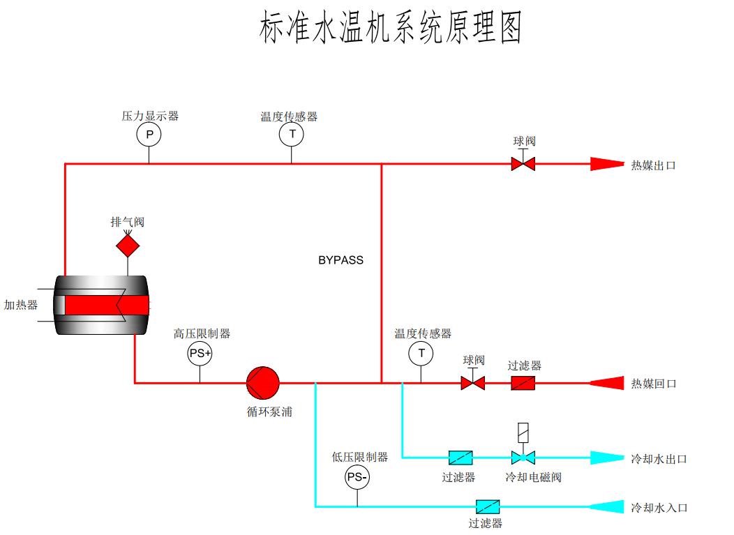 120°水式模温机原理图